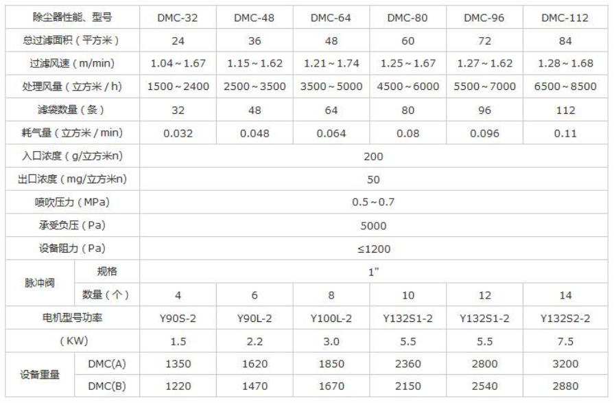 b12c27058f76dcc46425cf1cafa89e1