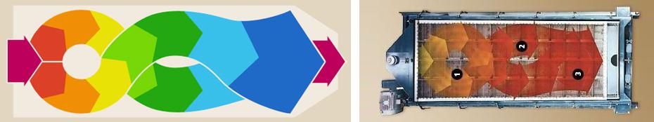 方形摇摆筛工艺图